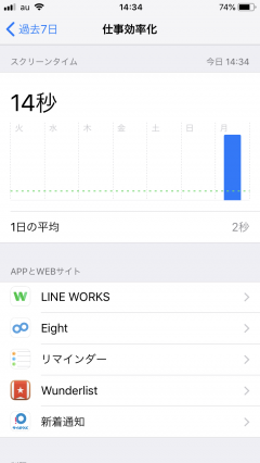 スクリーンタイムよく使うアプリを確認