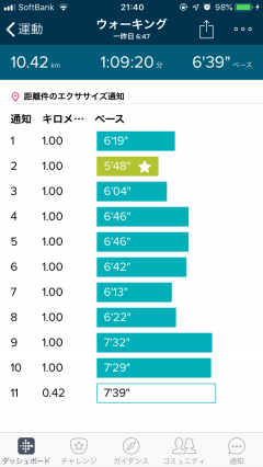 10km完走